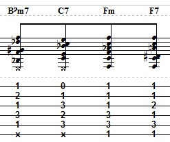 Let S Not Try That While The Fm And C7 Aren T Difficult To Play This Progression Is Rather As A Whole Feel Free It Though Next Tab
