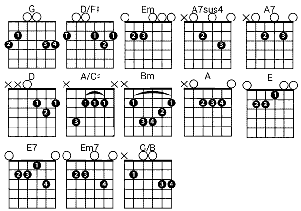The General Dispatch Chords Images Chord Guitar Finger Position
