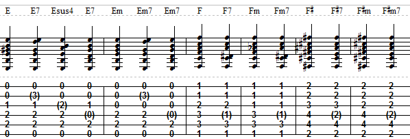 Fingerstyle Notebook A Daily Chord By Chord Study In Fingerstyle Guitar